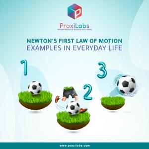 قانون نيوتن الاول